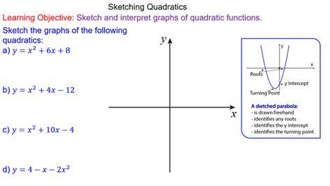 Drawing Quadratic Graphs by Sketching Quadratic Graphs