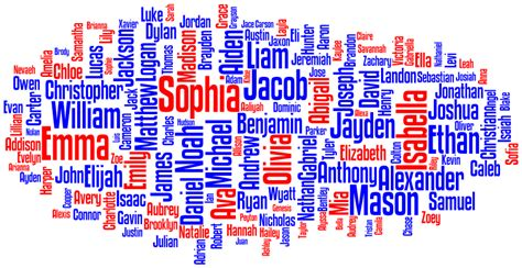 names for a the name popular names in the united states 2012