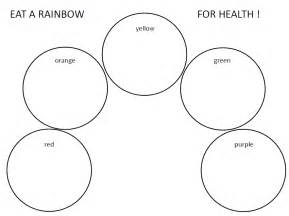 eat a rainbow clil lesson plan teacher s zone blog