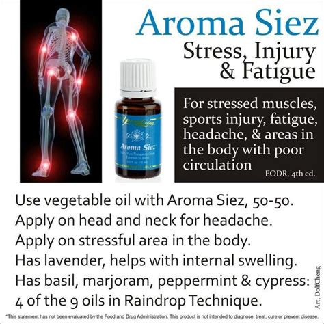 Aroma Siez 14 best images about aroma siez living on nutrition strain and