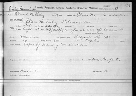 Weston State Hospital Records Asylum Patient Records Pictures To Pin On Pinsdaddy