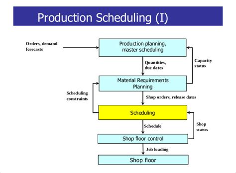 excel page layout view bug job shop scheduling excel free aidnews