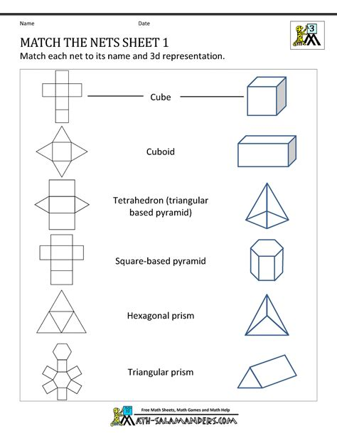 Net Worksheet Answers by Geometry Nets Information Page