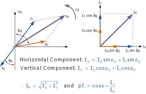 phasor diagram of transformer on resistive load transformer loading and on load phasor diagrams