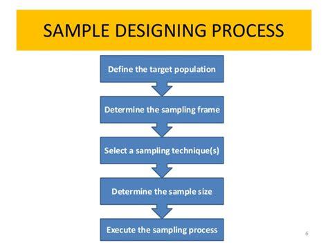 design frame research 4 1 sling and surveys shuford s site