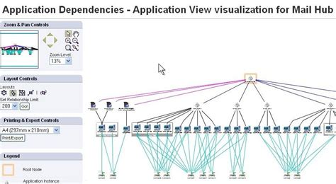free application dependency mapping tools open source cmdb the apm appdynamics