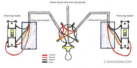 electrical made easy how to hook up a 3 way switch z