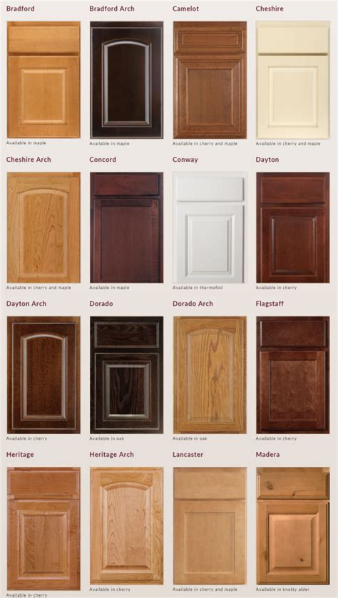 Kitchen Cabinet Door Styles mastercraft kitchen cabinets monsterlune