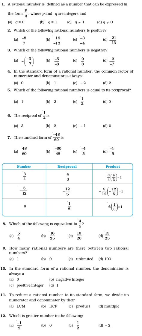 geometry tutorial questions class 7 important questions for maths rational numbers