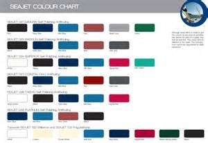 kleurentabel seajet