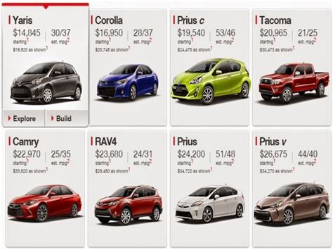 Toyota List Of Cars by All Toyota Models Looking Types Of Toyota Cars All