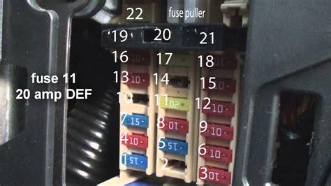 nissan versa fuse box diagram wiring diagram schemes