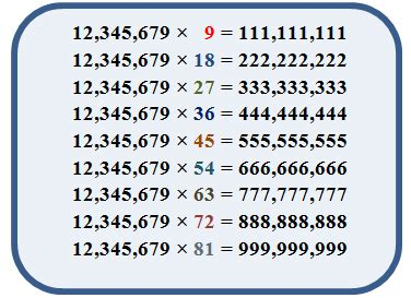 pattern in numbers calculator go figure the beauty of math patterns