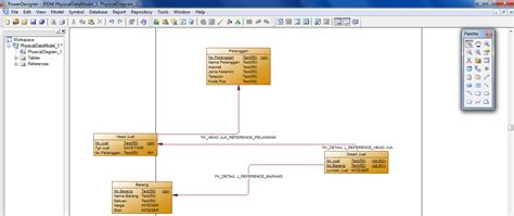 membuat flowmap dengan power designer membuat view di power designer aditya noviandi