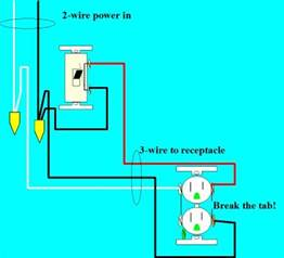 about switched outlets electrical