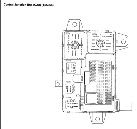 2002 lincoln ls fuse diagram 2002 lincoln ls fuse diagram pictures to pin on