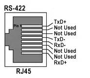 comtrol rocketport 16 port rs 422 rack mount interface