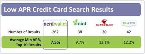 bench credit card a couple of nerds re invent credit card search nerdwallet