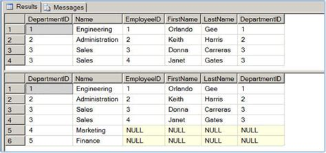 sql server if table exists drop table 2005