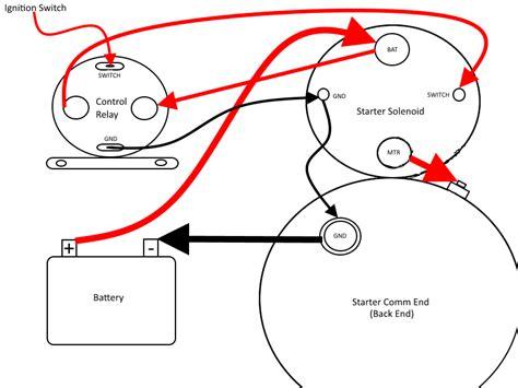 wiring diagram starter solenoid the wiring diagram