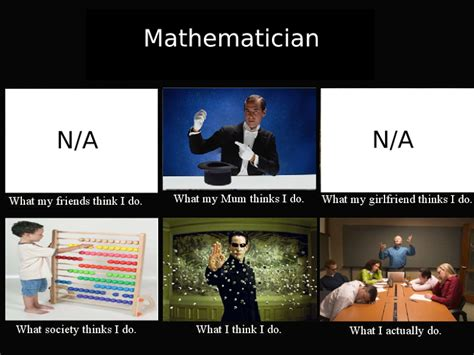 Industrial Engineering Memes - understanding the learning of programming for mathematics