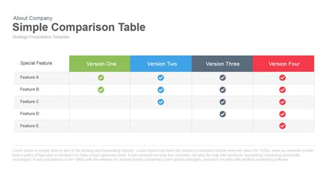 Simple Comparison Table Powerpoint And Keynote Template Slidebazaar Comparison Powerpoint Template