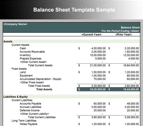 small business balance sheet template balance sheet reconciliation template xls and year to date balance sheet template hynvyx