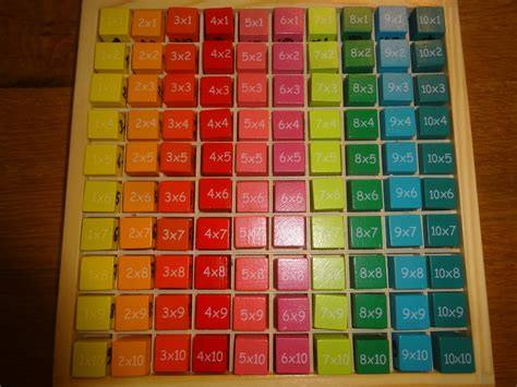 un jeu de tables de multiplication un peu d 233 tourn 233