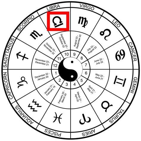le astrologiche oneturf