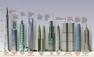 Floor Plan Scale 1 100 Tallest Buildings In The World Visual Ly
