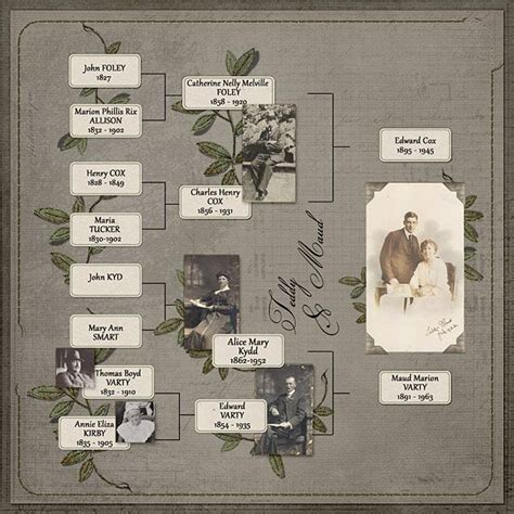 scrapbook layout family tree family tree by zakoberin 12 other ideas to discover on