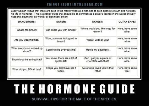 Hormone Memes - the hormone guide jokes memes pictures