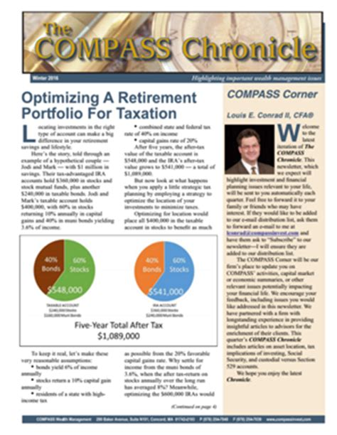 Personal Finance Newsletter Financial Newsletters Compass Chronicle Financial Planning Articles Free Monthly Financial