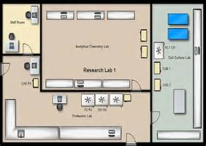 layout designer laboratory layout cell culture ukmu