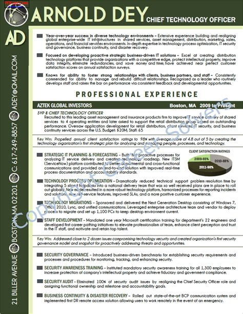 Chief Technology Officer Cover Letter by Sle Resume Chief Technology Offi