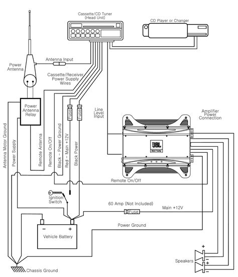 kenwood dnx7140 wiring diagram wiring diagram with