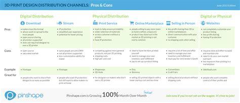 home design 3d user guide 100 home design 3d user guide amazon com chief