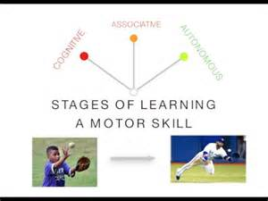 stages of learning skill acquisition pe sport motor