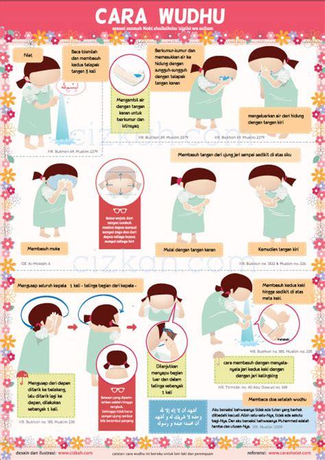 Poster Belajar Abjad Kode 2512 poster cara wudhu anak perempuan toko muslim title