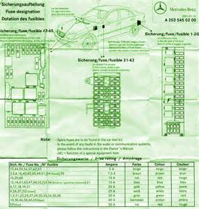 2001 mercedes c240 fuse box diagram circuit wiring diagrams