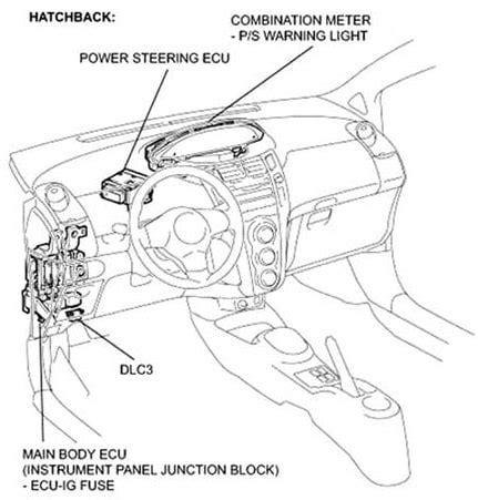 daihatsu sirion electric power steering problem resolved