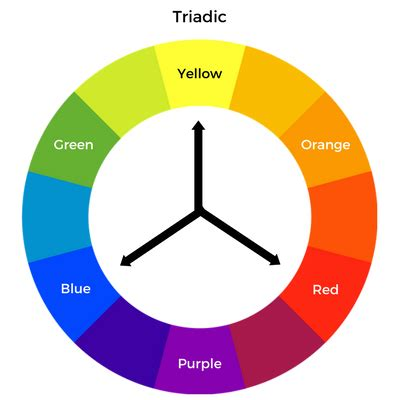 triadic color color theory color harmonies the paper