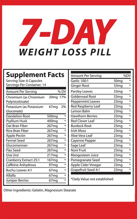 7 day weight loss pill 7 day weight loss plan weight loss diets