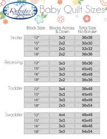 Quilting Sizes Charts by 25 Unique Baby Quilt Size Ideas On Baby Quilt