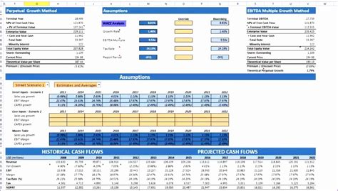 discounted flow analysis excel template 12 discounted flow template excel exceltemplates