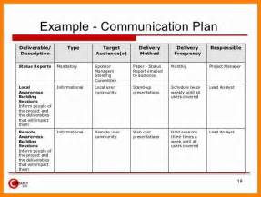 communication plan template project team communication