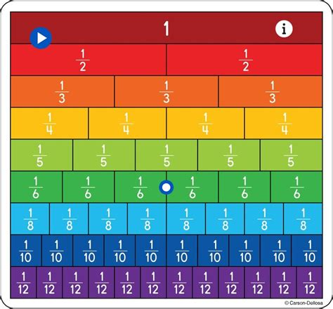 printable number tiles 1 20 fraction bars thinglink