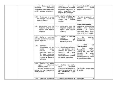 modelo desarrollado de programacin anual con las rutas matriz de capacidades iv ciclo 2014