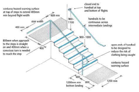 Handrail Calculator stairs stair dimensions stair stringer calculator stair dimensions adding aesthetic values of