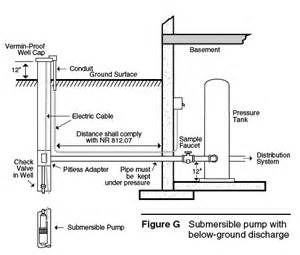 well piping schematic wiring diagram website